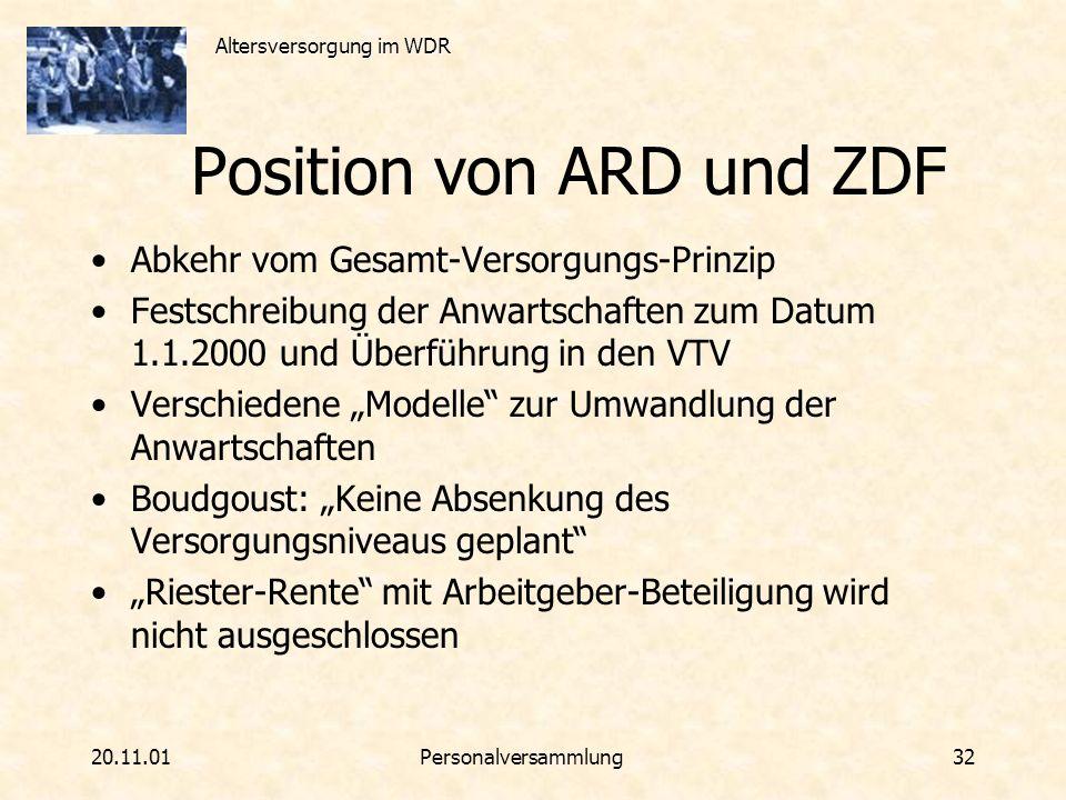 Altersversorgung im WDR 20.11.01Personalversammlung 32 Position von ARD und ZDF Abkehr vom Gesamt-Versorgungs-Prinzip Festschreibung der Anwartschafte