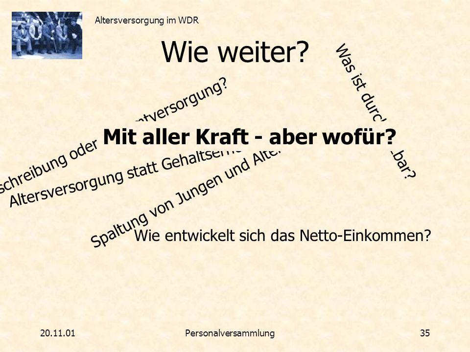 Altersversorgung im WDR 20.11.01Personalversammlung 35 Wie weiter? Festschreibung oder Gesamtversorgung? Was ist durchsetzbar? Wie entwickelt sich das