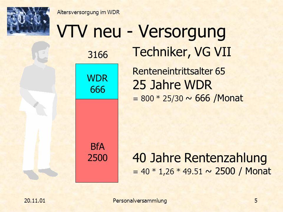 Altersversorgung im WDR 20.11.01Personalversammlung 6 DV 98 Anteil vom letzten Brutto-Verdienst 30 Jahre Betriebszugehörigkeit, Vergütungsgruppe VII Höchst rente 60 % 3941 Mindest rente 788 12 % 6569 VG VII Brutto Gehalt 100 % .