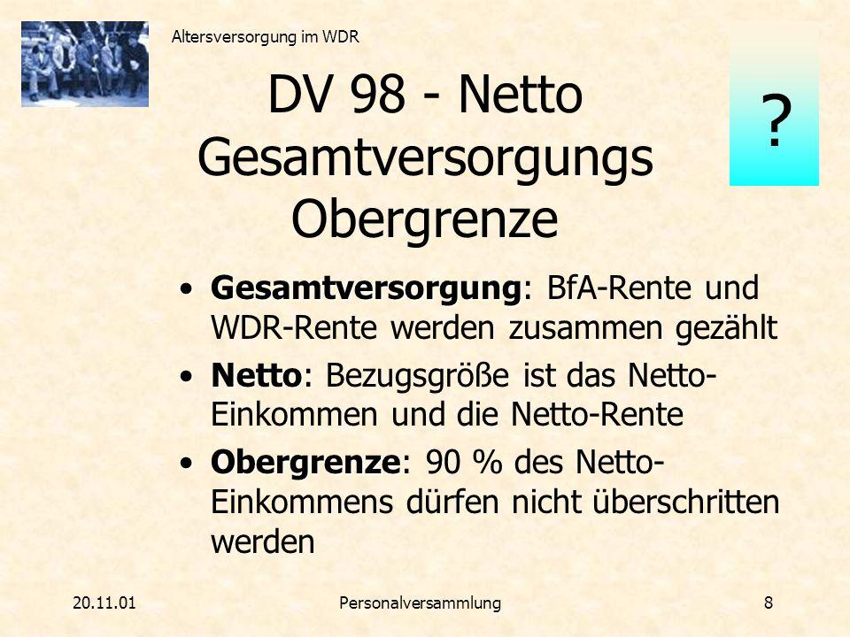 Altersversorgung im WDR 20.11.01Personalversammlung 9 Netto-Gesamtversorgung WDR Ruhegeldfähiges Einkommen Netto-Vergleichs- Einkommen DV 98 - Was wird verglichen.