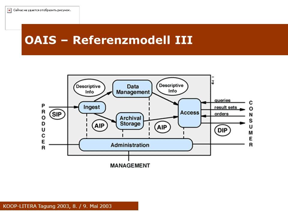 KOOP-LITERA Tagung 2003, 8. / 9. Mai 2003 OAIS – Referenzmodell III