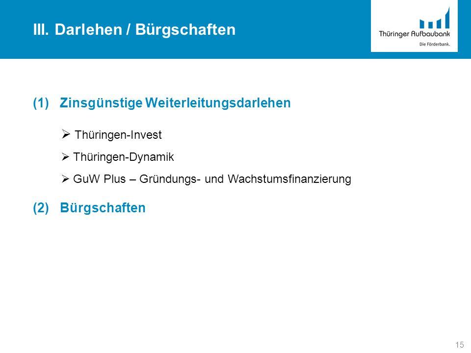 15 (1) Zinsgünstige Weiterleitungsdarlehen Thüringen-Invest Thüringen-Dynamik GuW Plus – Gründungs- und Wachstumsfinanzierung (2) Bürgschaften III. Da