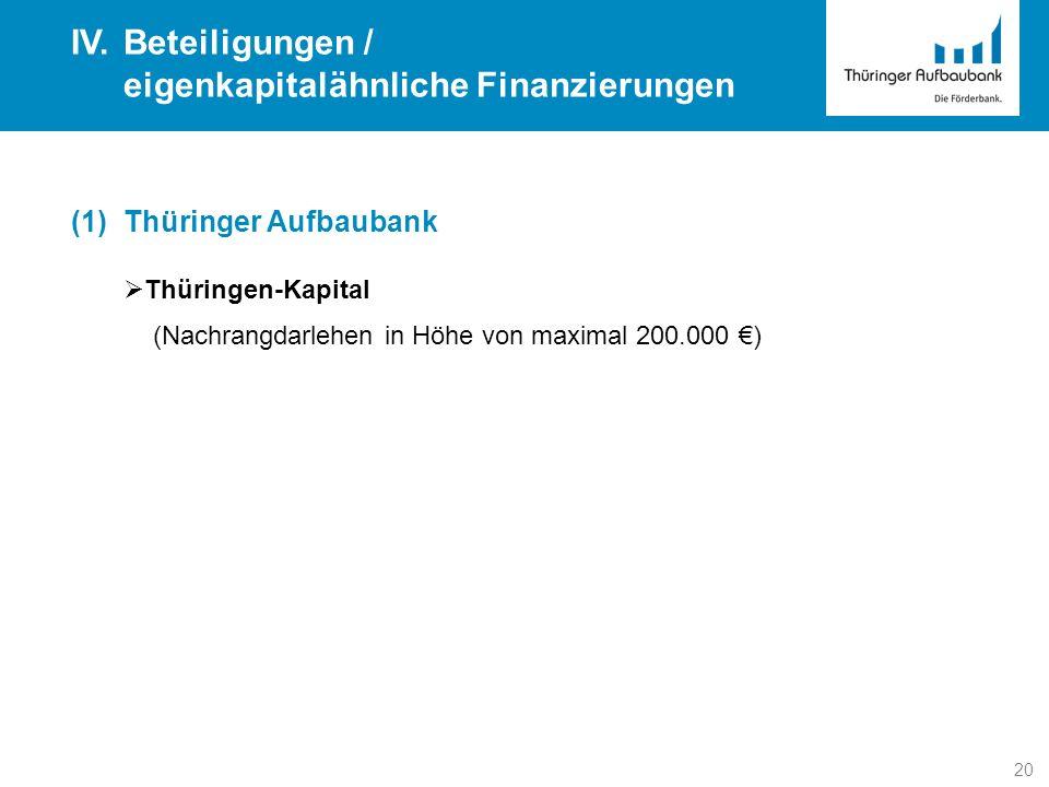 20 (1) Thüringer Aufbaubank Thüringen-Kapital (Nachrangdarlehen in Höhe von maximal 200.000 ) IV.Beteiligungen / eigenkapitalähnliche Finanzierungen