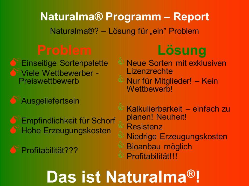 Naturalma ® Programm 2011-2020 Was noch vor uns steht Etablierung einer Plantagenfläche von 1750 ha Produktion eines homogenen Warenfonds Markt für Naturalma Warenfonds zu schaffen Betätigung des Bio-Fachberatersystems Kontinuierliche Konsumentenmarketing Betätigung der Naturalma AG Verwaltung der Mitglieder