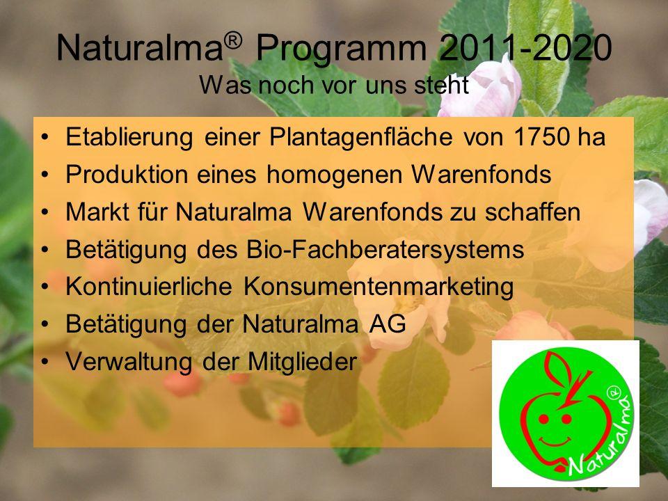 Naturalma ® Programm 2011-2020 Was noch vor uns steht Etablierung einer Plantagenfläche von 1750 ha Produktion eines homogenen Warenfonds Markt für Na