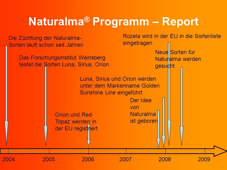 Neue Sorten für Naturalma werden gesucht Naturalma ® Programm – Report 200420052006200720082009 Die Züchtung der Naturalma- Sorten läuft schon seit Ja