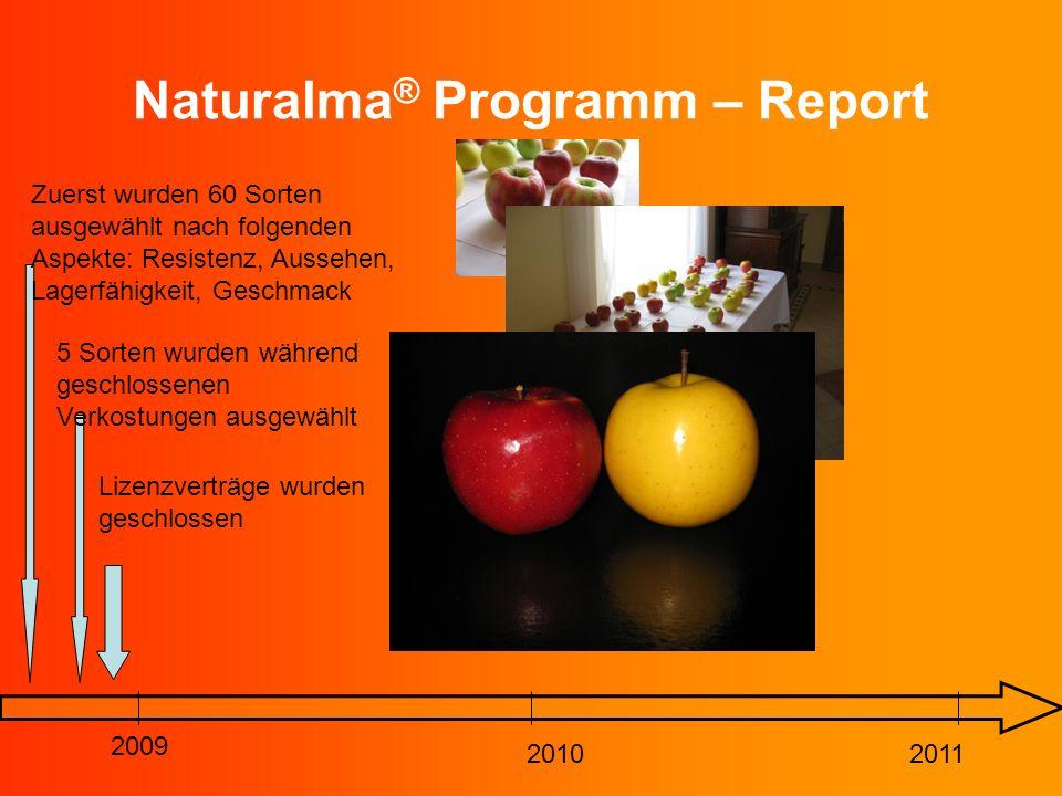 Naturalma ® Programm – Report 2009 20102011 Zuerst wurden 60 Sorten ausgewählt nach folgenden Aspekte: Resistenz, Aussehen, Lagerfähigkeit, Geschmack 5 Sorten wurden während geschlossenen Verkostungen ausgewählt Lizenzverträge wurden geschlossen