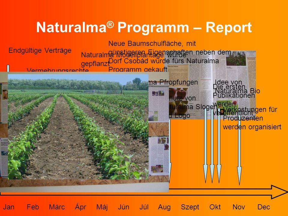 Naturalma ® Csobád Am Start (April 2011)