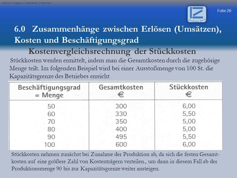 Folie 26 © Skript IHK Augsburg in Überarbeitung Christian Zerle Stückkosten werden ermittelt, indem man die Gesamtkosten durch die zugehörige Menge te