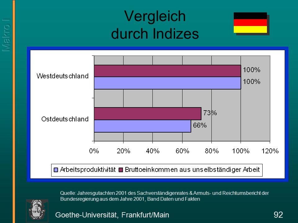 Goethe-Universität, Frankfurt/Main 93 Konstruktion von Preisindizes Wir konstruieren einen Preisindex für die Lebenshaltung.