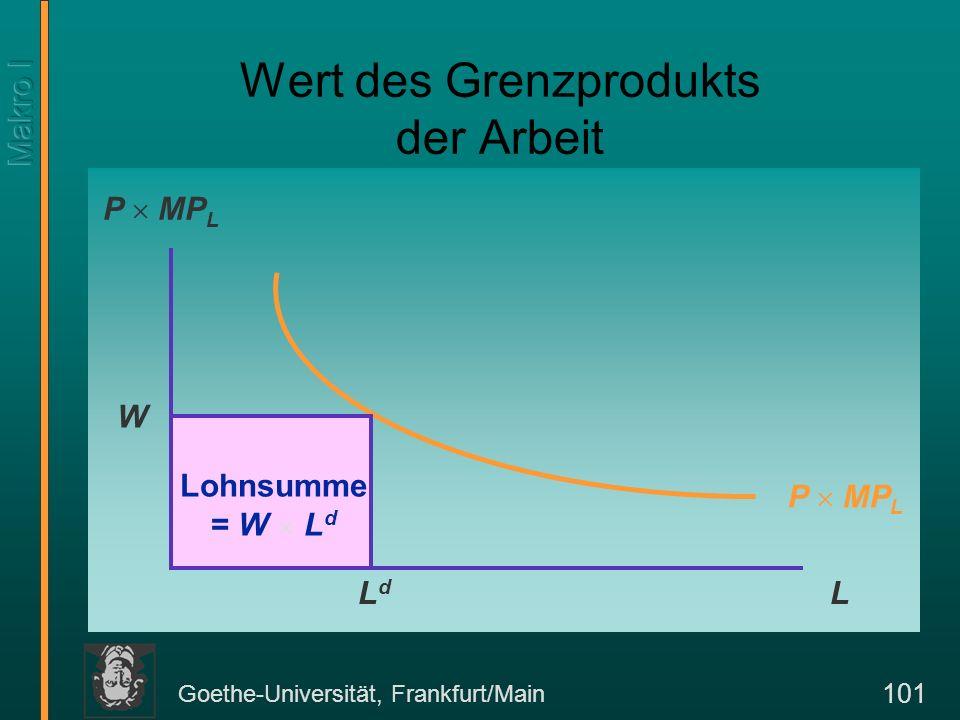 Goethe-Universität, Frankfurt/Main 102 Verteilung des Gesamteinkommens Der Unternehmergewinn ist der Teil des Produkts, der als Residualeinkommen nach Abzug der Faktorentlohnung übrig bleibt.