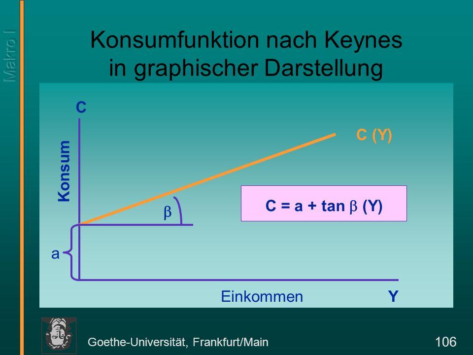 Goethe-Universität, Frankfurt/Main 107 C = C+ cY 0 < c< 1 0 <C Eigenschaften der keynesschen Konsumfunktion C YEinkommen Konsum C (Y) 1 2 c ist die marginale Konsumneigung.
