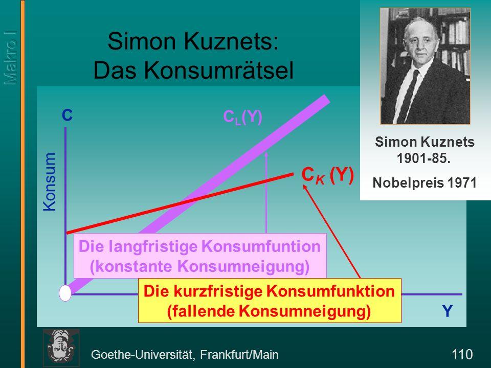 Goethe-Universität, Frankfurt/Main 111 James Duesenberry : Der Sperrklinkeneffekt Duesenberry erklärt das Konsumrätsel mit dem Sperrklinkeneffekt (ratchet effect).