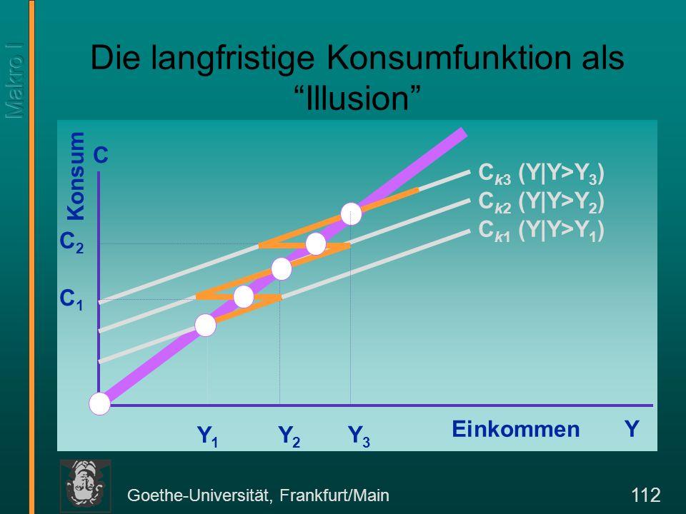 Goethe-Universität, Frankfurt/Main 113 Friedman betrachtet Y als Summe von –Permanentem Y –Transitorischem Y Also Y = Y P + Y T Und seine Konsumfunktion: C = a Y P.