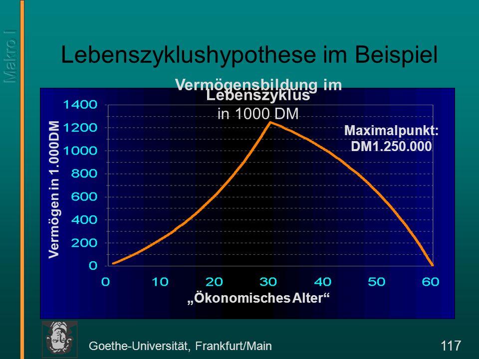 Goethe-Universität, Frankfurt/Main 118 Wie hoch schätzen Sie in diesem Beispiel die Konsumquote .