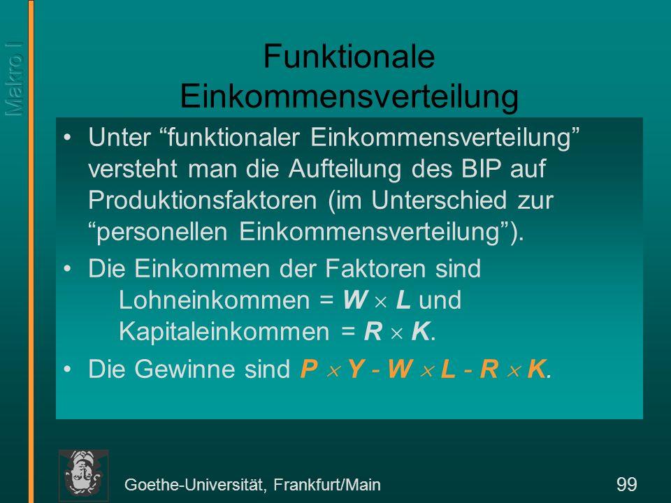 Goethe-Universität, Frankfurt/Main 100 Faktorpreise Wir brauchen jetzt die Preise P, W und R.