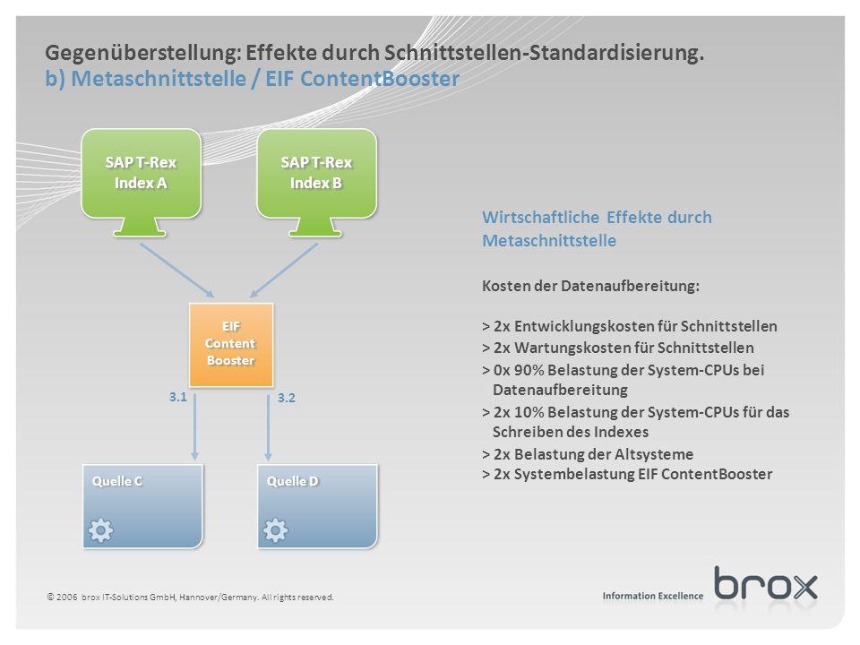 Gegenüberstellung: Effekte durch Schnittstellen-Standardisierung. b) Metaschnittstelle / EIF ContentBooster Wirtschaftliche Effekte durch Metaschnitts