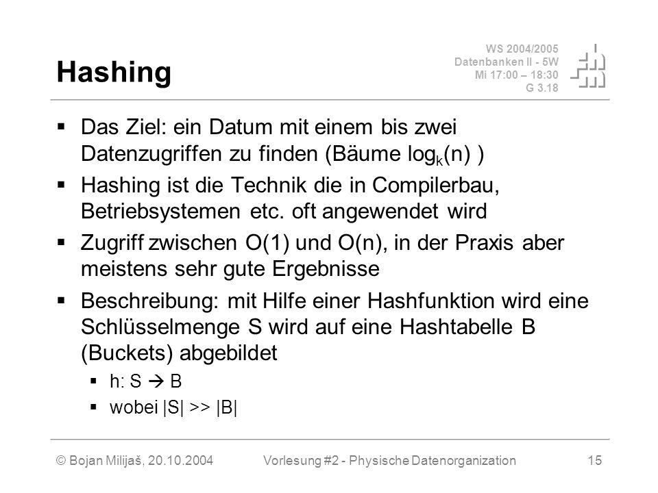 WS 2004/2005 Datenbanken II - 5W Mi 17:00 – 18:30 G 3.18 © Bojan Milijaš, 20.10.2004Vorlesung #2 - Physische Datenorganization15 Hashing Das Ziel: ein