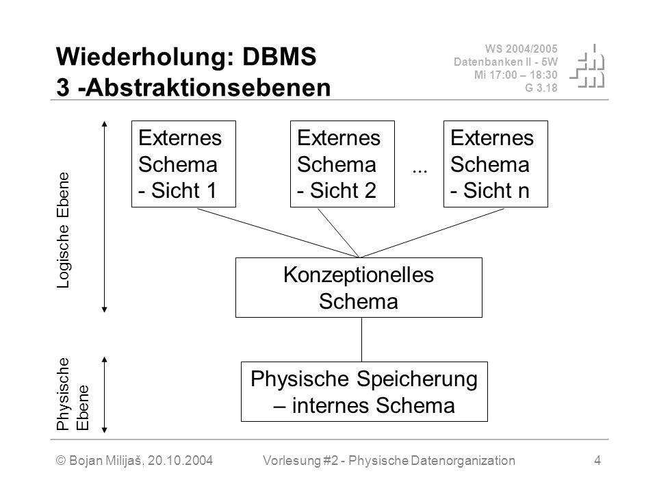 WS 2004/2005 Datenbanken II - 5W Mi 17:00 – 18:30 G 3.18 © Bojan Milijaš, 20.10.2004Vorlesung #2 - Physische Datenorganization4 Wiederholung: DBMS 3 -