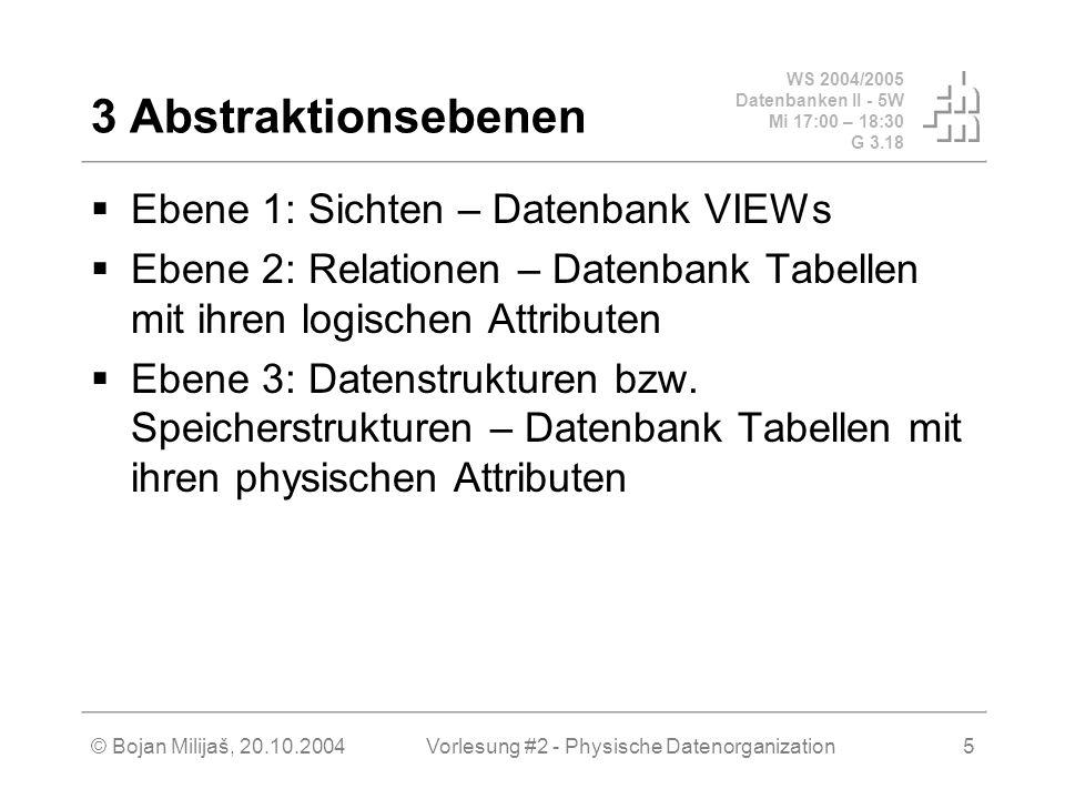 WS 2004/2005 Datenbanken II - 5W Mi 17:00 – 18:30 G 3.18 © Bojan Milijaš, 20.10.2004Vorlesung #2 - Physische Datenorganization5 3 Abstraktionsebenen E