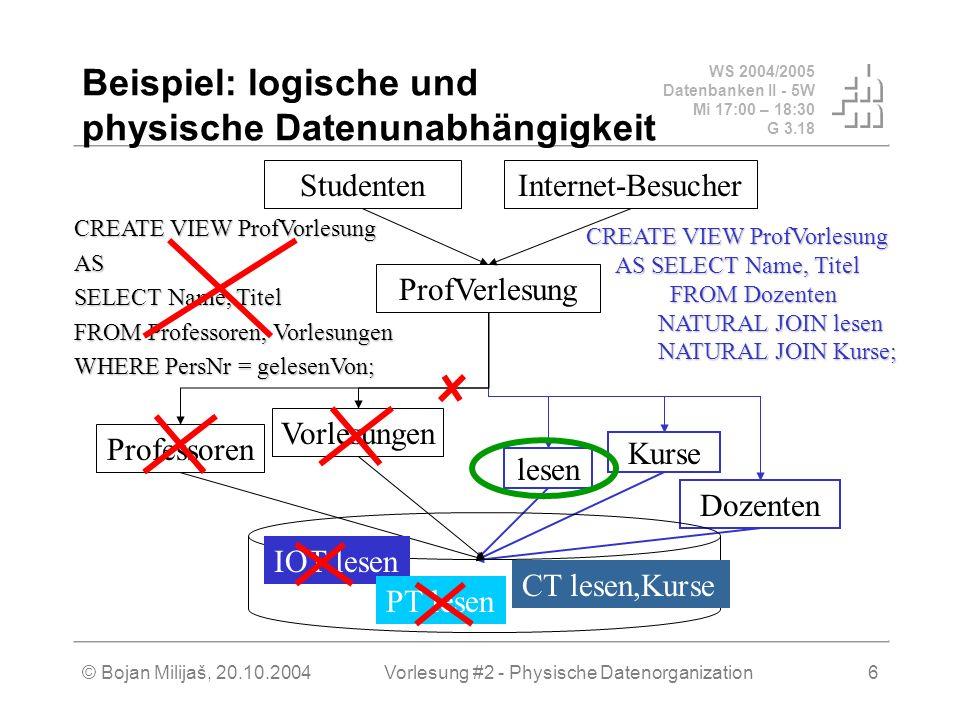 WS 2004/2005 Datenbanken II - 5W Mi 17:00 – 18:30 G 3.18 © Bojan Milijaš, 20.10.2004Vorlesung #2 - Physische Datenorganization7 Erläuterung zum Beispiel Man hat mehrere Möglichkeiten, eine Relation (logische Tabelle mit ihren Attributen) als eine physische oder DBMS- Tabelle zu implementieren.