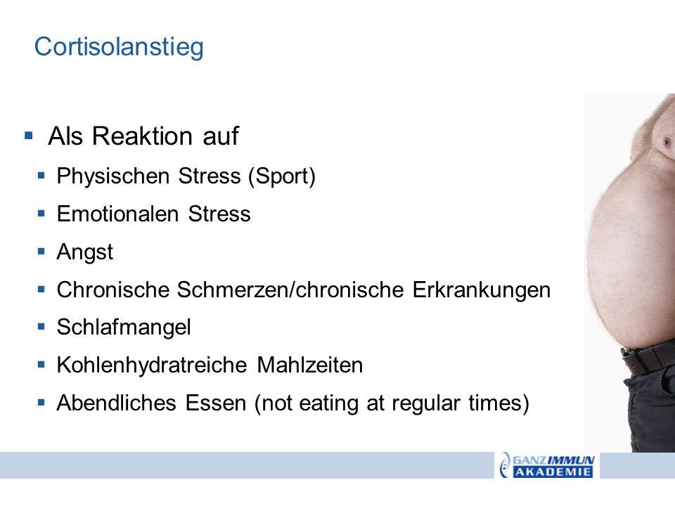 Cortisolanstieg Als Reaktion auf Physischen Stress (Sport) Emotionalen Stress Angst Chronische Schmerzen/chronische Erkrankungen Schlafmangel Kohlenhy