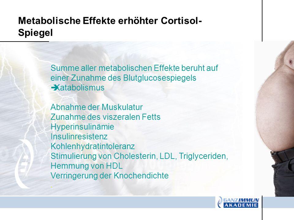 Metabolische Effekte erhöhter Cortisol- Spiegel Summe aller metabolischen Effekte beruht auf einer Zunahme des Blutglucosespiegels Katabolismus Abnahm