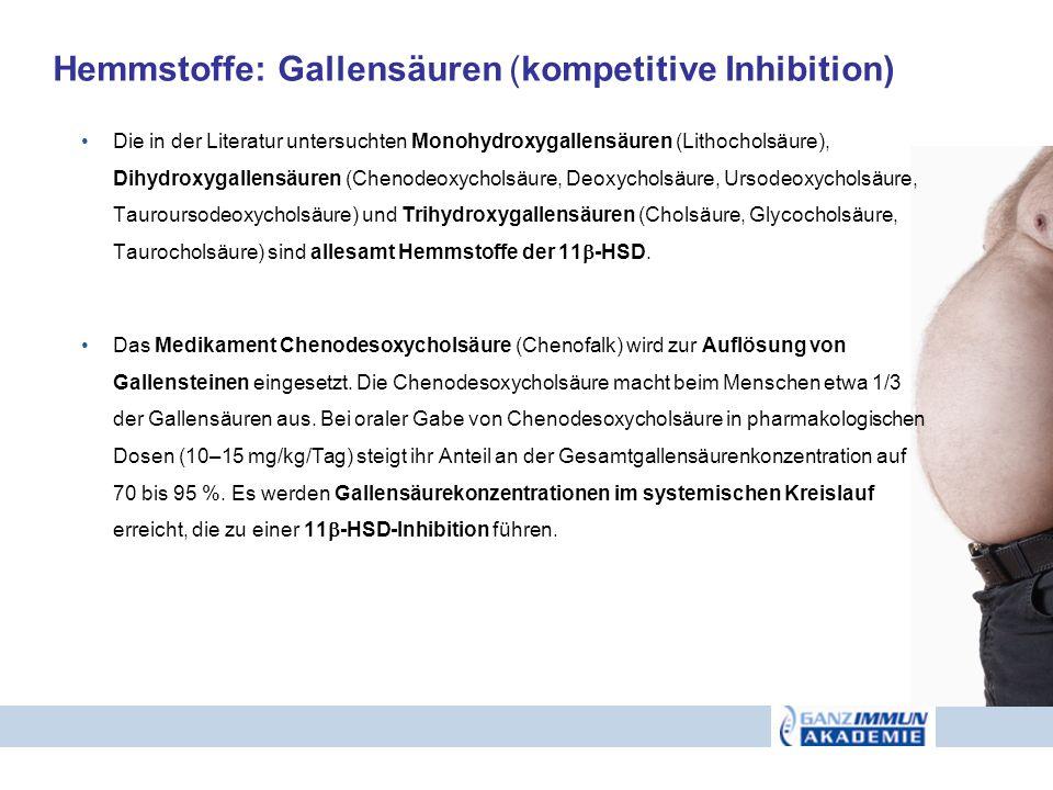 Hemmstoffe: Gallensäuren (kompetitive Inhibition) Die in der Literatur untersuchten Monohydroxygallensäuren (Lithocholsäure), Dihydroxygallensäuren (C