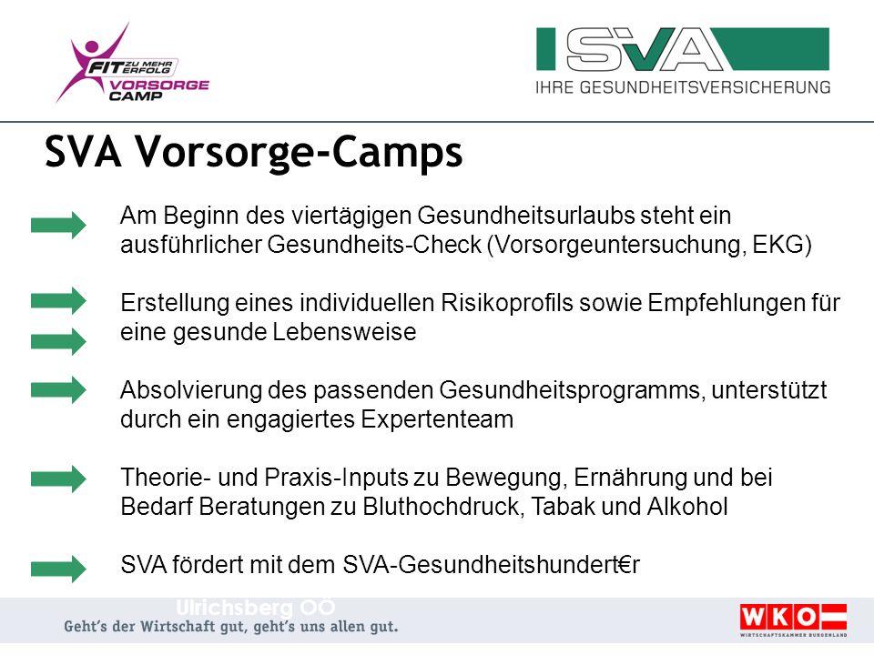 SVA Vorsorge-Camps Am Beginn des viertägigen Gesundheitsurlaubs steht ein ausführlicher Gesundheits-Check (Vorsorgeuntersuchung, EKG) Erstellung eines