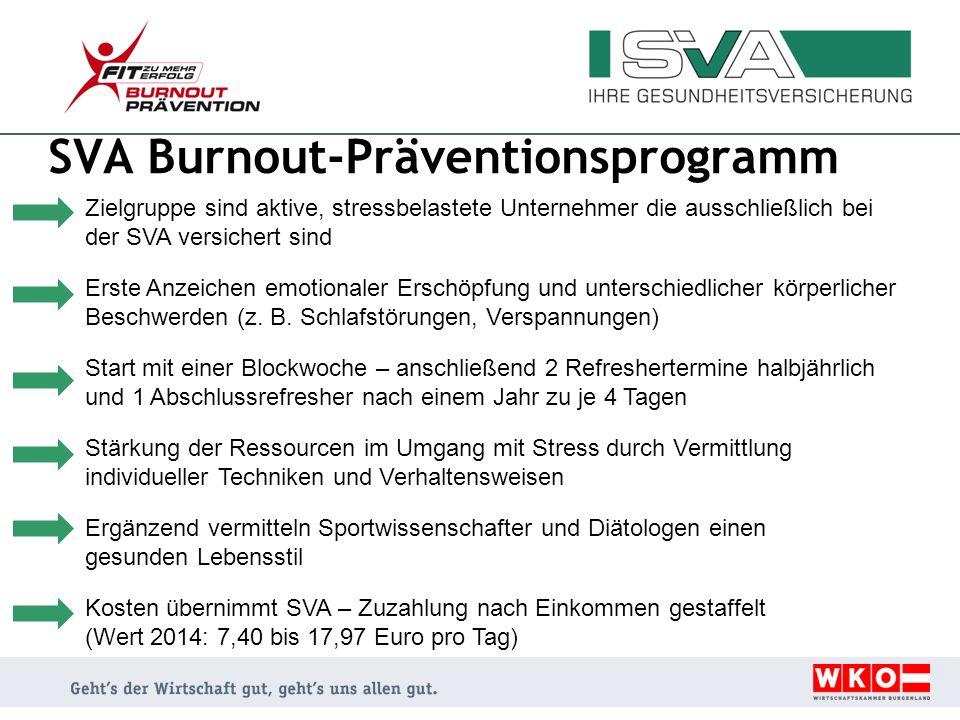 SVA Burnout-Präventionsprogramm Zielgruppe sind aktive, stressbelastete Unternehmer die ausschließlich bei der SVA versichert sind Erste Anzeichen emo