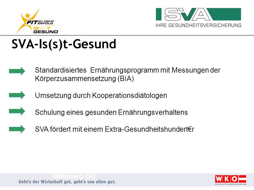 SVA-Is(s)t-Gesund Standardisiertes Ernährungsprogramm mit Messungen der Körperzusammensetzung (BIA) Umsetzung durch Kooperationsdiätologen Schulung ei