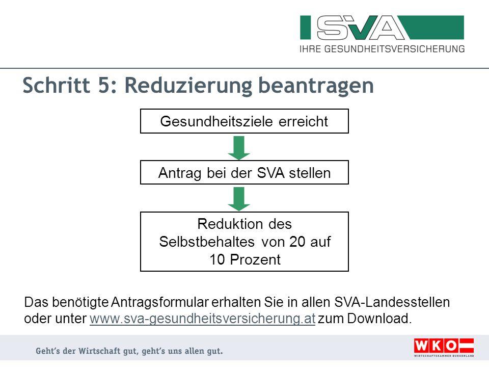Schritt 5: Reduzierung beantragen Das benötigte Antragsformular erhalten Sie in allen SVA-Landesstellen oder unter www.sva-gesundheitsversicherung.at
