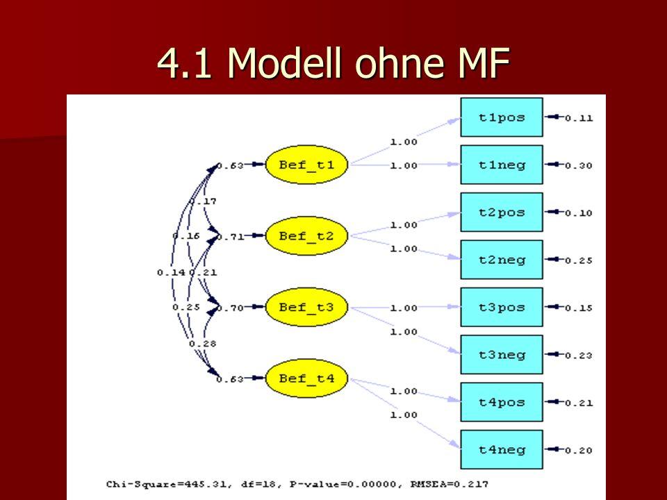 4.1 Modell ohne MF