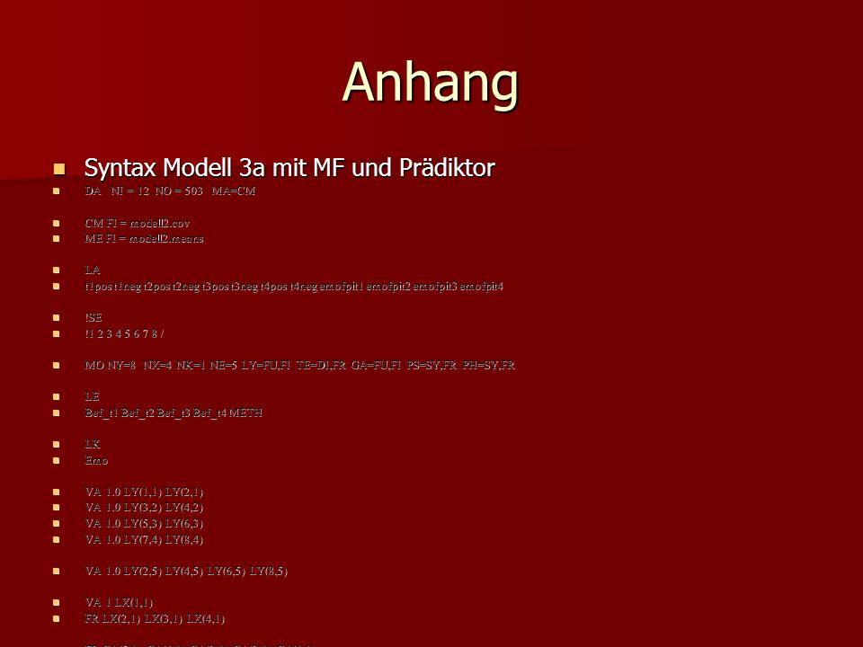 Anhang Syntax Modell 3a mit MF und Prädiktor Syntax Modell 3a mit MF und Prädiktor DA NI = 12 NO = 503 MA=CM DA NI = 12 NO = 503 MA=CM CM FI = modell2