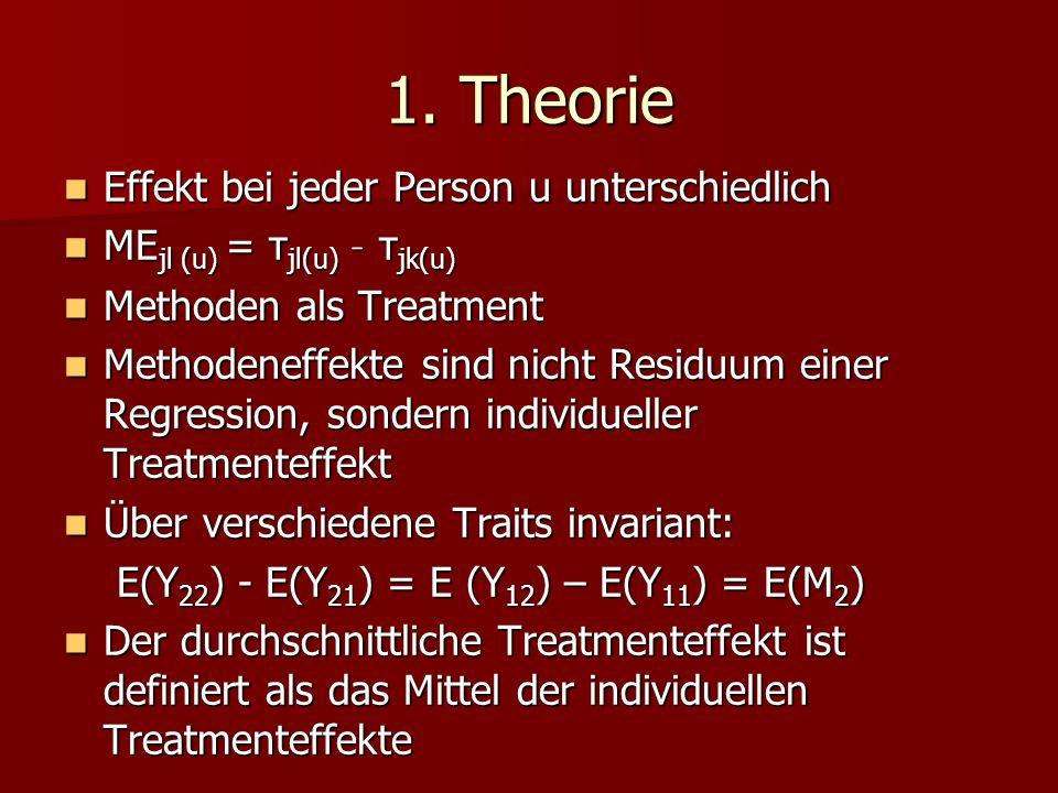 Effekt bei jeder Person u unterschiedlich Effekt bei jeder Person u unterschiedlich ME jl (u) = τ jl(u) – τ jk(u) ME jl (u) = τ jl(u) – τ jk(u) Method