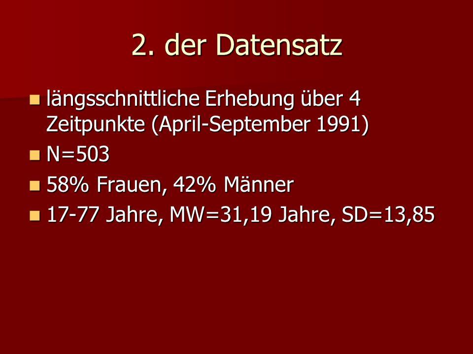 2.der Datensatz verwendete Skalen: verwendete Skalen: –MDBF – 3 Subskalen: gute vs.