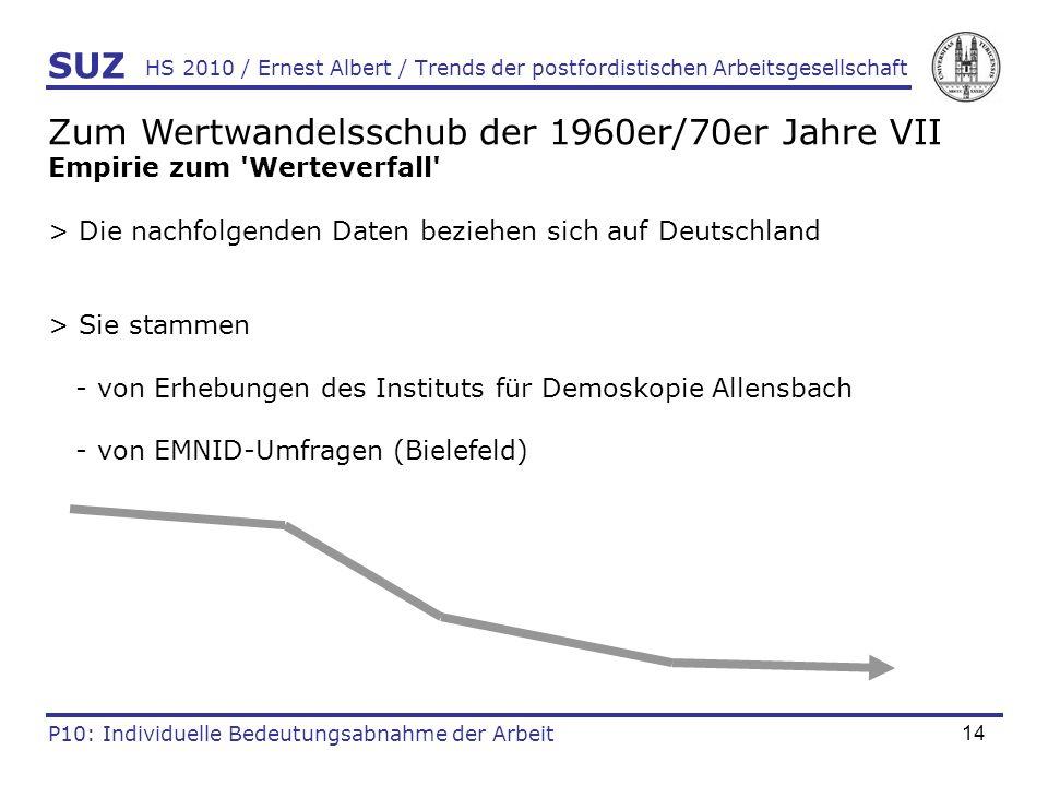 14 HS 2010 / Ernest Albert / Trends der postfordistischen Arbeitsgesellschaft SUZ P10: Individuelle Bedeutungsabnahme der Arbeit Zum Wertwandelsschub