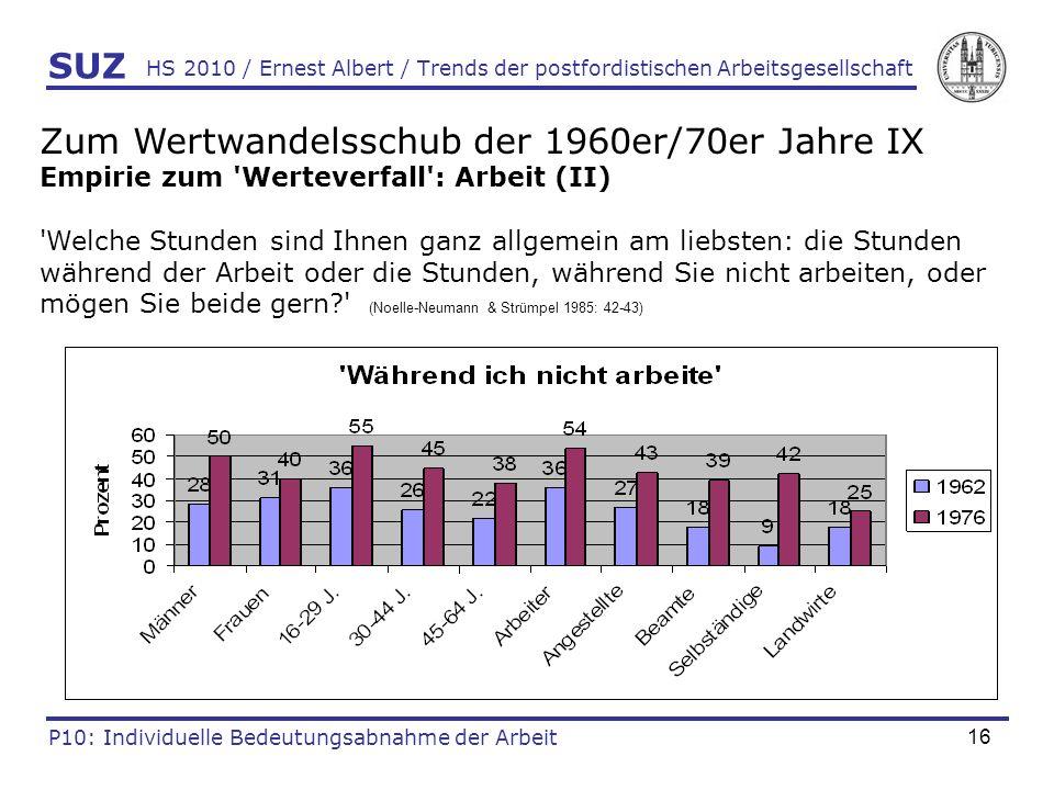 16 HS 2010 / Ernest Albert / Trends der postfordistischen Arbeitsgesellschaft SUZ P10: Individuelle Bedeutungsabnahme der Arbeit Zum Wertwandelsschub