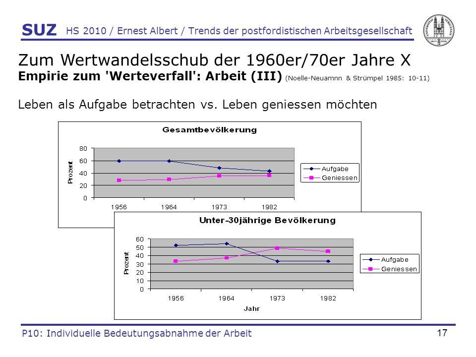 17 HS 2010 / Ernest Albert / Trends der postfordistischen Arbeitsgesellschaft SUZ P10: Individuelle Bedeutungsabnahme der Arbeit Zum Wertwandelsschub