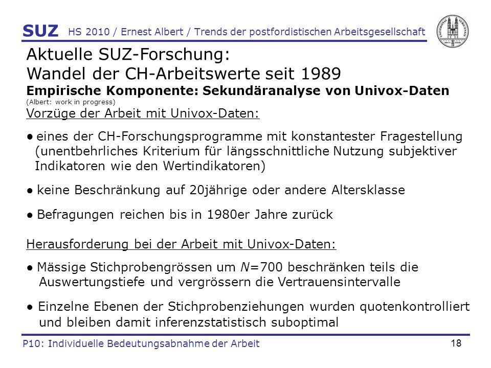 18 HS 2010 / Ernest Albert / Trends der postfordistischen Arbeitsgesellschaft SUZ P10: Individuelle Bedeutungsabnahme der Arbeit Aktuelle SUZ-Forschun