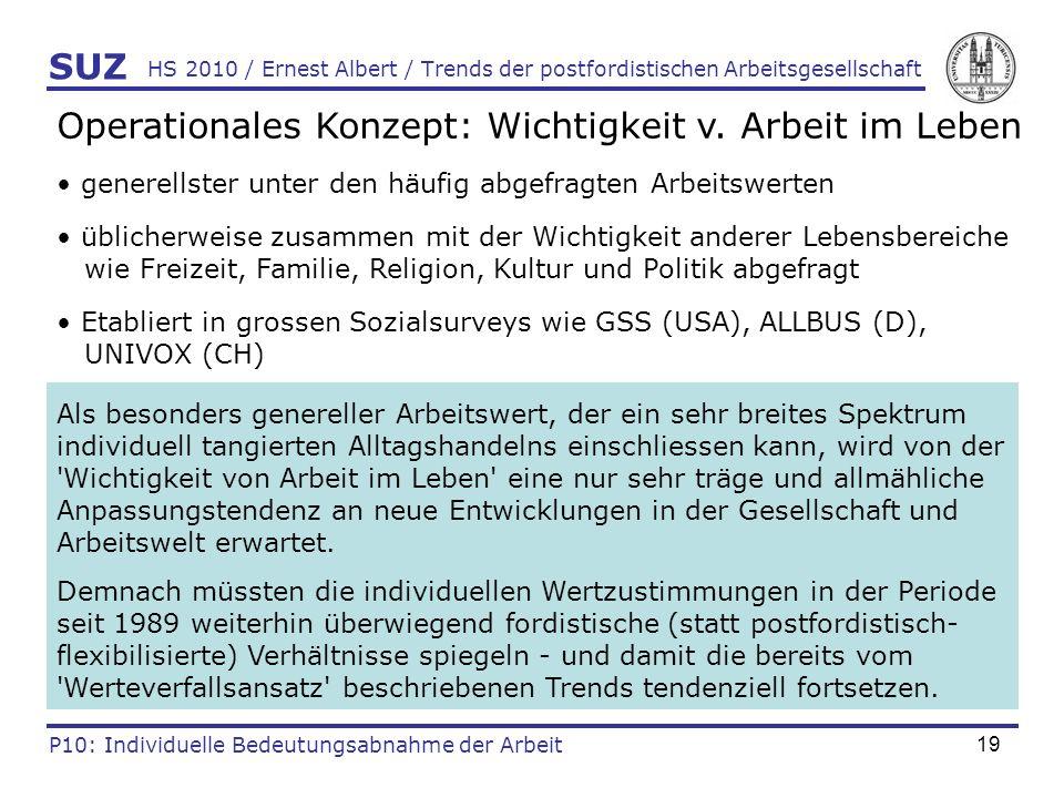 19 HS 2010 / Ernest Albert / Trends der postfordistischen Arbeitsgesellschaft SUZ P10: Individuelle Bedeutungsabnahme der Arbeit Operationales Konzept