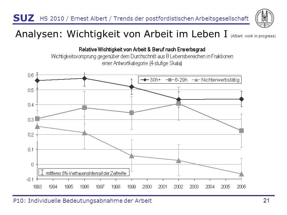 21 HS 2010 / Ernest Albert / Trends der postfordistischen Arbeitsgesellschaft SUZ P10: Individuelle Bedeutungsabnahme der Arbeit Analysen: Wichtigkeit