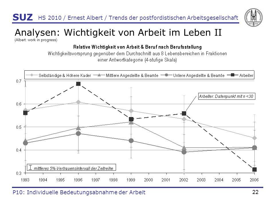 22 HS 2010 / Ernest Albert / Trends der postfordistischen Arbeitsgesellschaft SUZ P10: Individuelle Bedeutungsabnahme der Arbeit Analysen: Wichtigkeit
