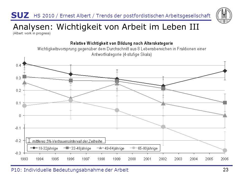 23 HS 2010 / Ernest Albert / Trends der postfordistischen Arbeitsgesellschaft SUZ P10: Individuelle Bedeutungsabnahme der Arbeit Analysen: Wichtigkeit