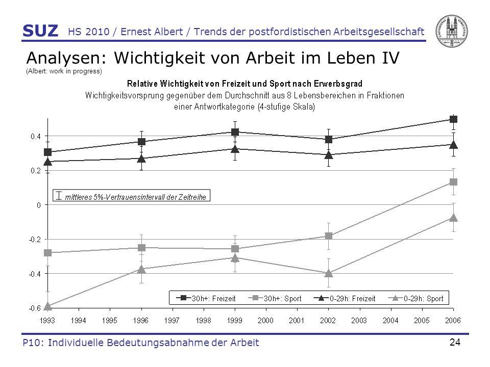 24 HS 2010 / Ernest Albert / Trends der postfordistischen Arbeitsgesellschaft SUZ P10: Individuelle Bedeutungsabnahme der Arbeit Analysen: Wichtigkeit