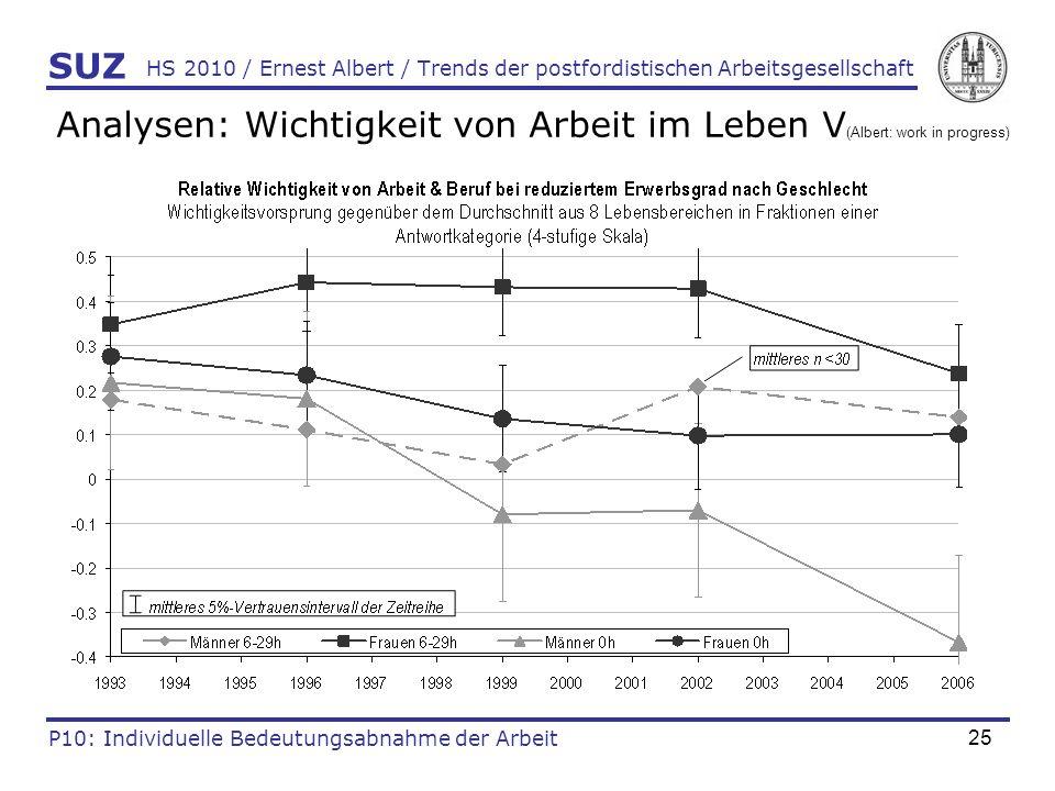 25 HS 2010 / Ernest Albert / Trends der postfordistischen Arbeitsgesellschaft SUZ P10: Individuelle Bedeutungsabnahme der Arbeit Analysen: Wichtigkeit