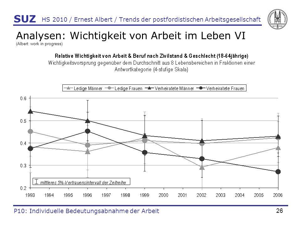 26 HS 2010 / Ernest Albert / Trends der postfordistischen Arbeitsgesellschaft SUZ P10: Individuelle Bedeutungsabnahme der Arbeit Analysen: Wichtigkeit