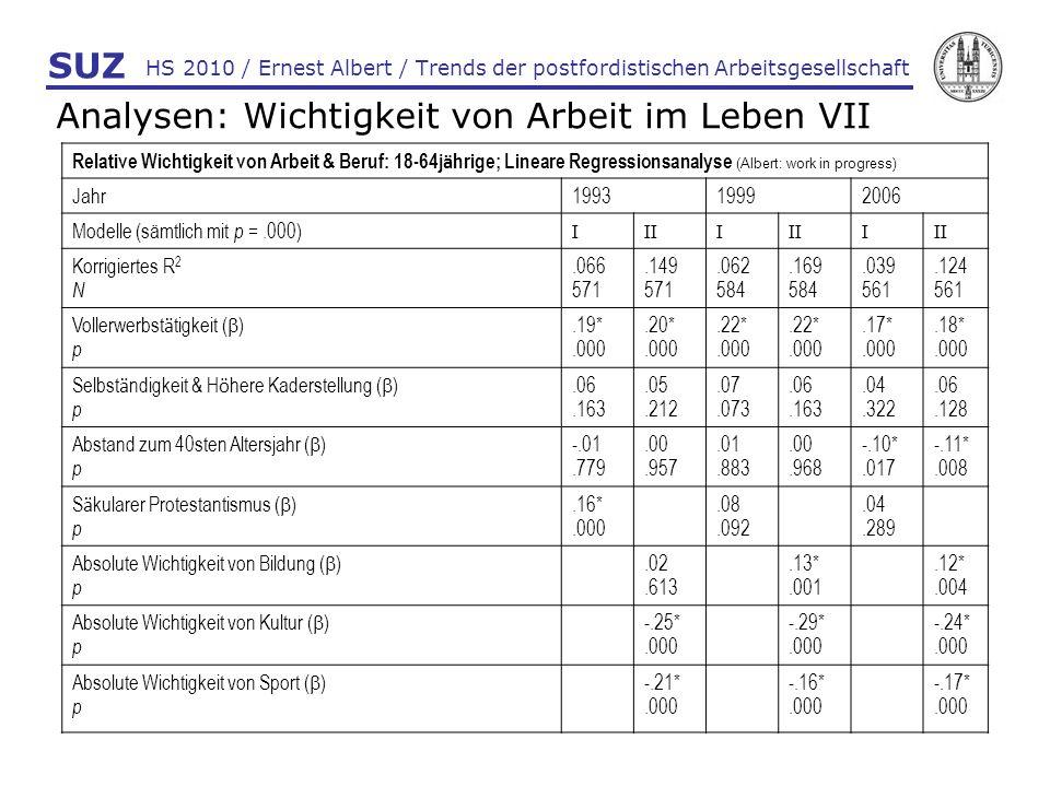 HS 2010 / Ernest Albert / Trends der postfordistischen Arbeitsgesellschaft SUZ Analysen: Wichtigkeit von Arbeit im Leben VII Relative Wichtigkeit von