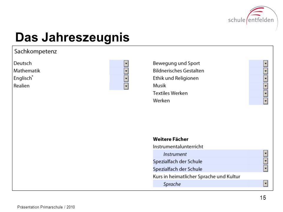 Präsentation Primarschule / 2010 Das Jahreszeugnis 15