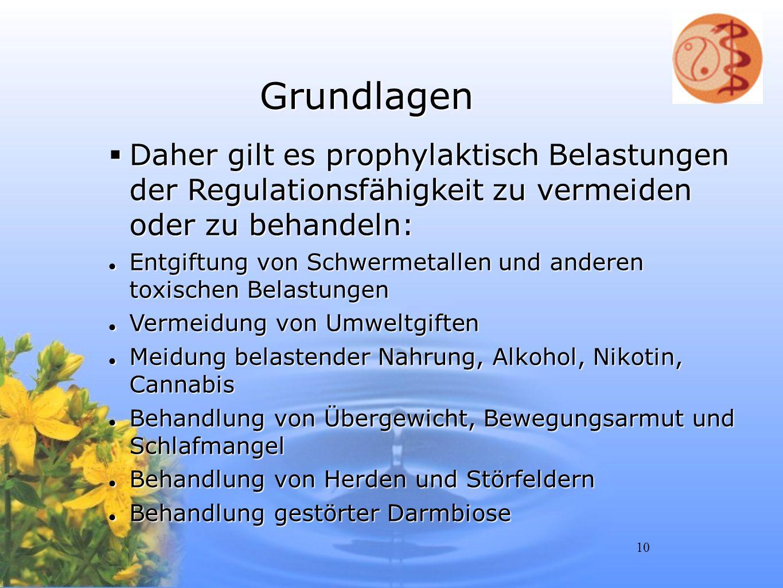 10 Grundlagen Daher gilt es prophylaktisch Belastungen der Regulationsfähigkeit zu vermeiden oder zu behandeln: Daher gilt es prophylaktisch Belastung